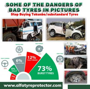 the danger of bad tyres